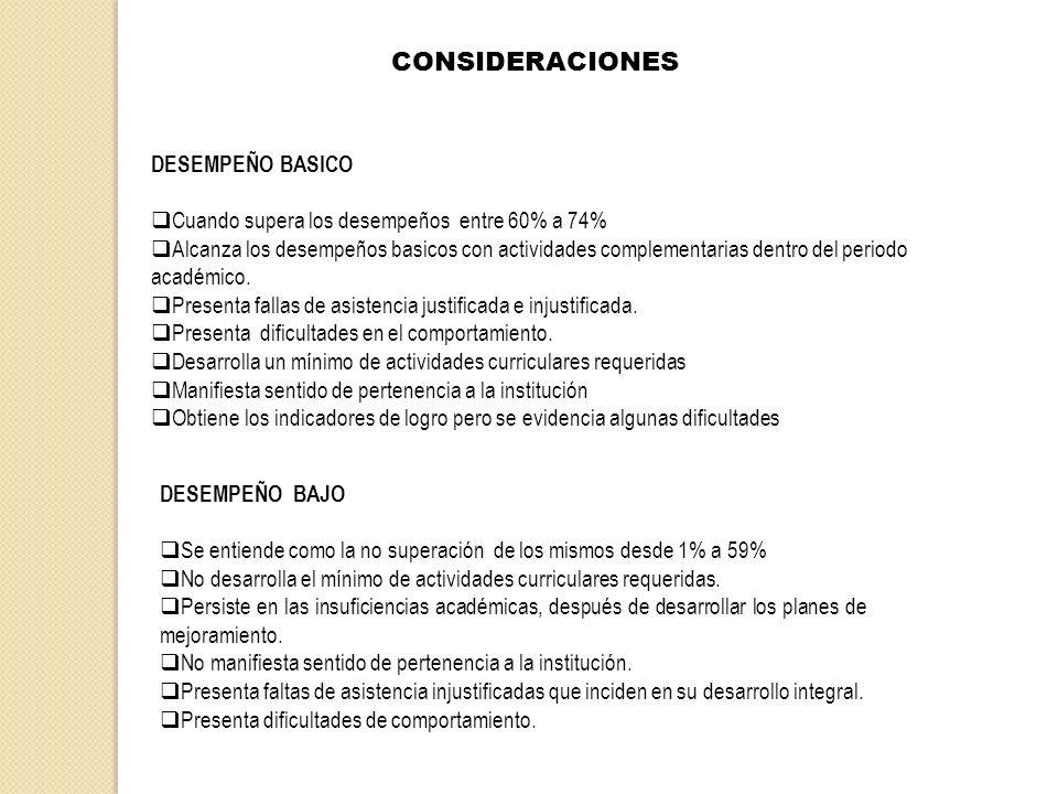 CONSIDERACIONES DESEMPEÑO BASICO Cuando supera los desempeños entre 60% a 74% Alcanza los desempeños basicos con actividades complementarias dentro de