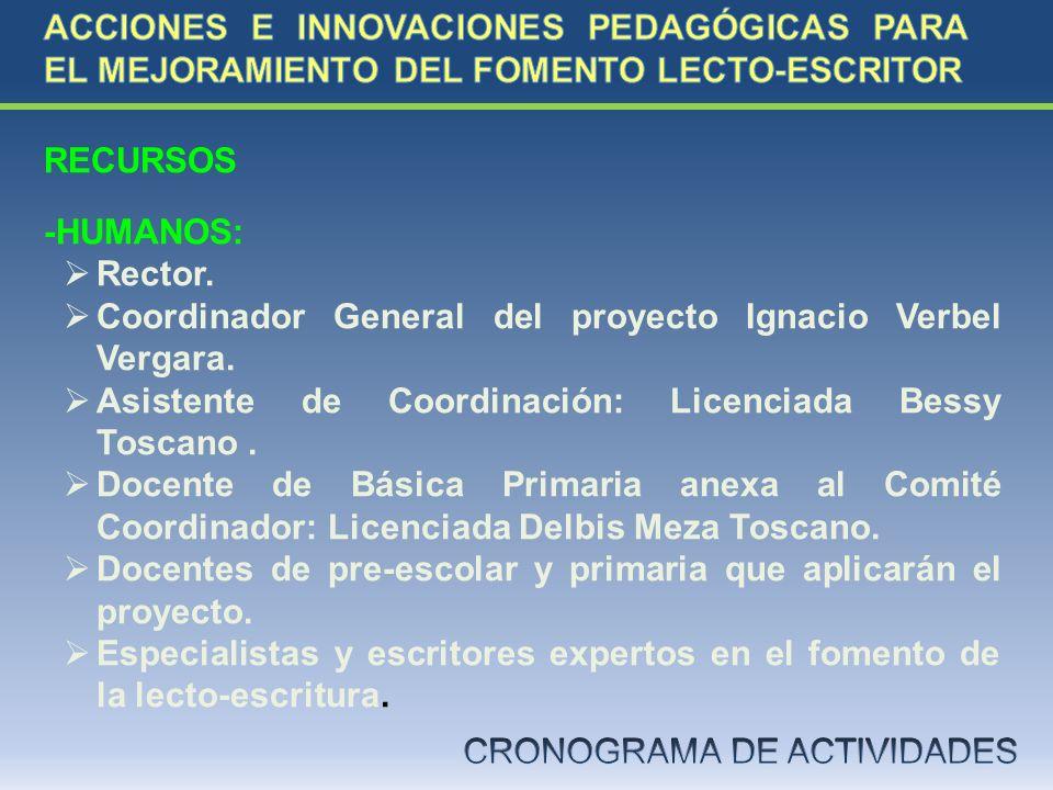 RECURSOS -HUMANOS: Rector. Coordinador General del proyecto Ignacio Verbel Vergara. Asistente de Coordinación: Licenciada Bessy Toscano. Docente de Bá