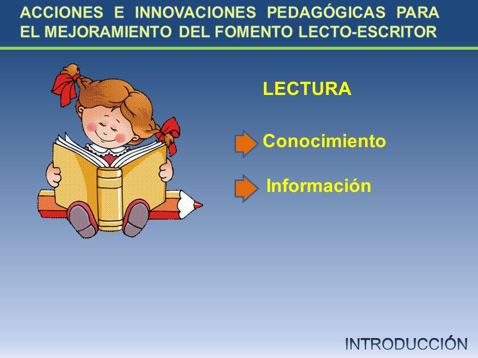 LECTURA Conocimiento Información Despliegue de la imaginación