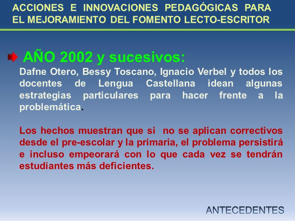 AÑO 2002 y sucesivos: Dafne Otero, Bessy Toscano, Ignacio Verbel y todos los docentes de Lengua Castellana idean algunas estrategias particulares para