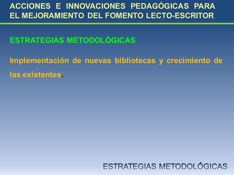 ESTRATEGIAS METODOLÓGICAS Implementación de nuevas bibliotecas y crecimiento de las existentes.