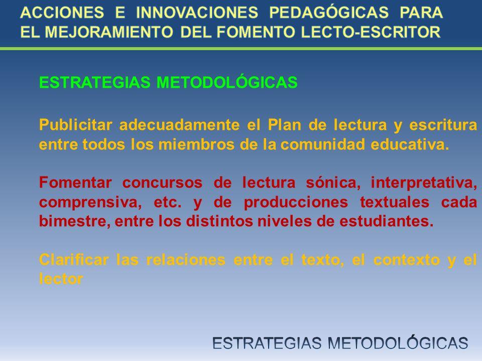 ESTRATEGIAS METODOLÓGICAS Publicitar adecuadamente el Plan de lectura y escritura entre todos los miembros de la comunidad educativa. Fomentar concurs