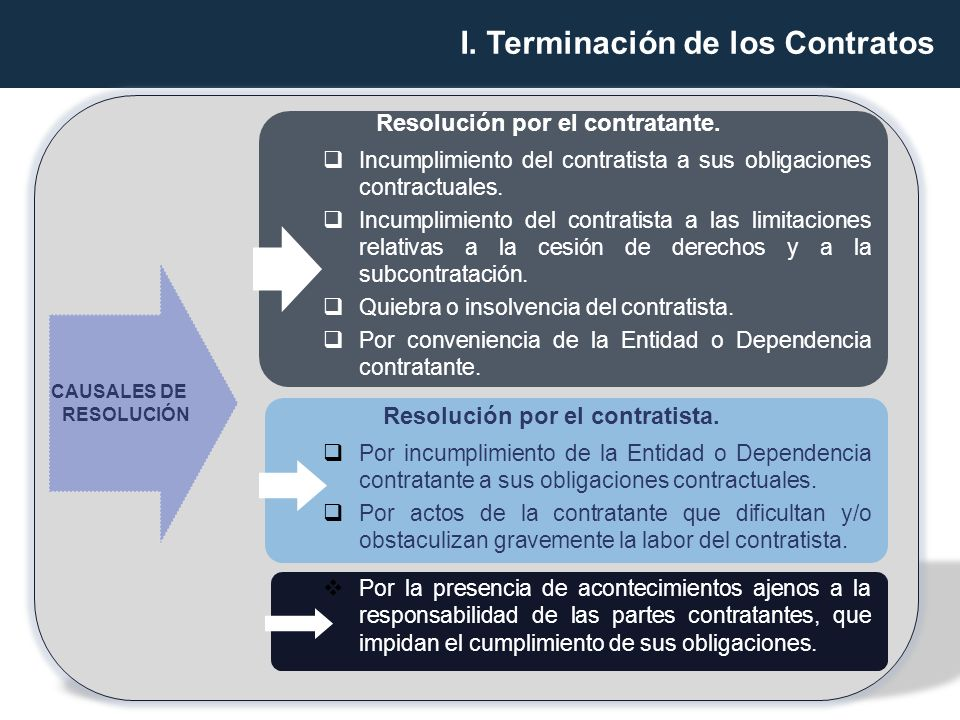 CAUSALES DE RESOLUCIÓN Resolución por el contratante.