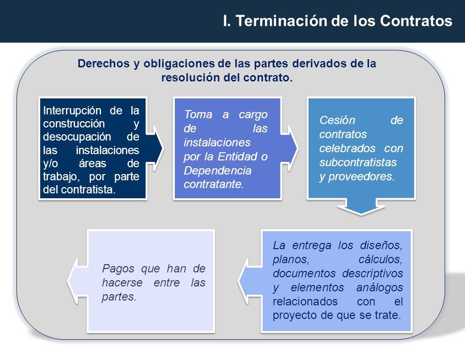 Derechos y obligaciones de las partes derivados de la resolución del contrato. Interrupción de la construcción y desocupación de las instalaciones y/o