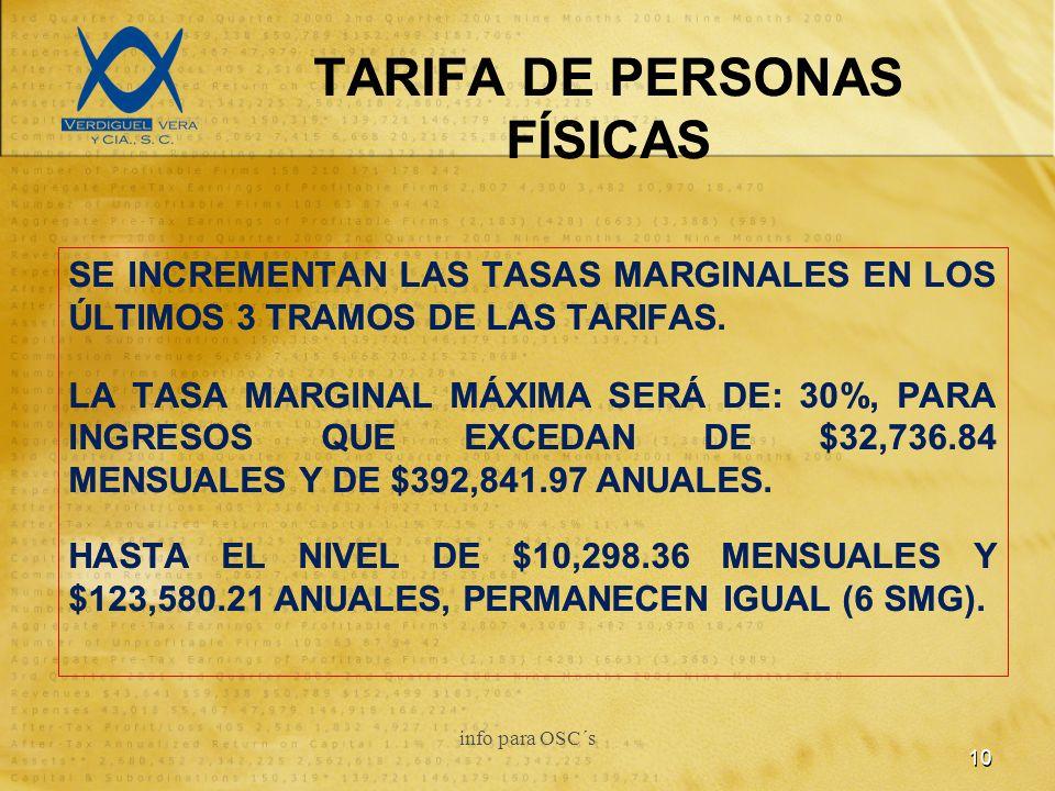 TARIFA DE PERSONAS FÍSICAS SE INCREMENTAN LAS TASAS MARGINALES EN LOS ÚLTIMOS 3 TRAMOS DE LAS TARIFAS.