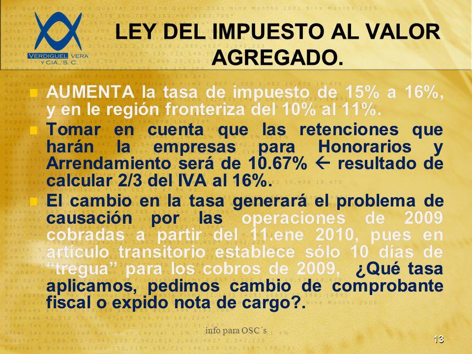 LEY DEL IMPUESTO AL VALOR AGREGADO.