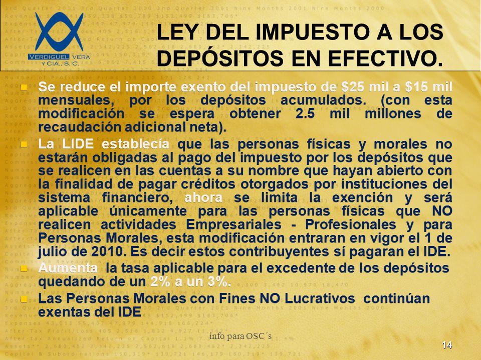 LEY DEL IMPUESTO A LOS DEPÓSITOS EN EFECTIVO.