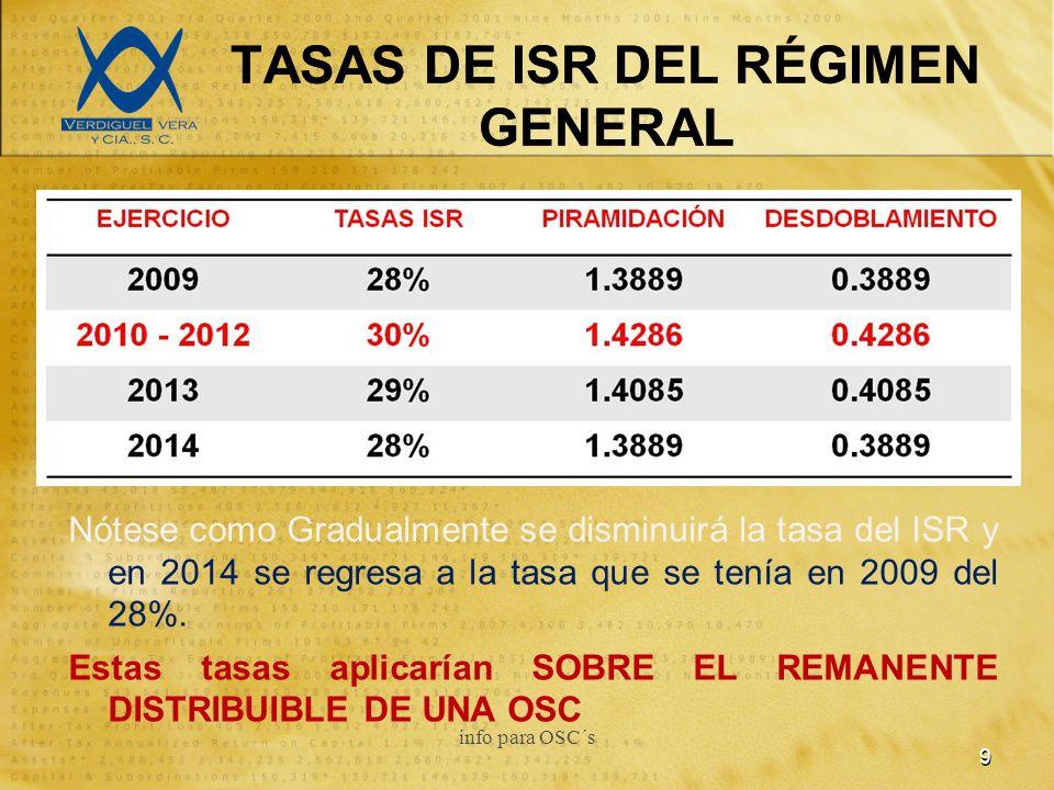 TASAS DE ISR DEL RÉGIMEN GENERAL 9 Nótese como Gradualmente se disminuirá la tasa del ISR y en 2014 se regresa a la tasa que se tenía en 2009 del 28%.