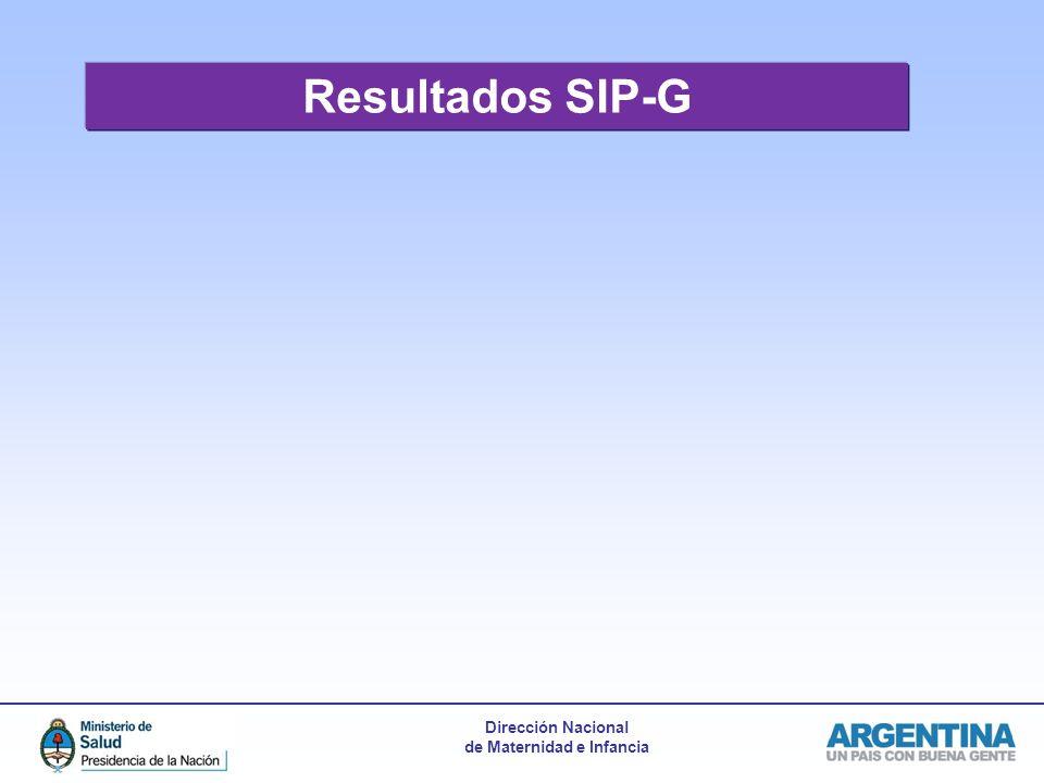 Dirección Nacional de Maternidad e Infancia Resultados SIP-G