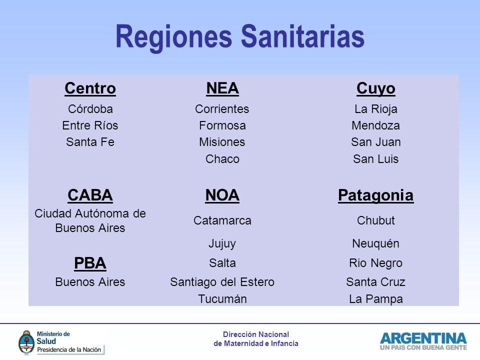 Dirección Nacional de Maternidad e Infancia Regiones Sanitarias CentroNEACuyo CórdobaCorrientesLa Rioja Entre RíosFormosaMendoza Santa FeMisionesSan J
