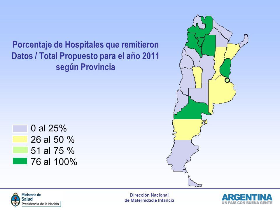 Dirección Nacional de Maternidad e Infancia Porcentaje de Hospitales que remitieron Datos / Total Propuesto para el año 2011 según Provincia 0 al 25% 26 al 50 % 51 al 75 % 76 al 100%
