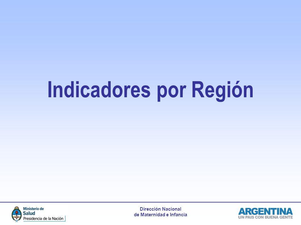 Dirección Nacional de Maternidad e Infancia Indicadores por Región
