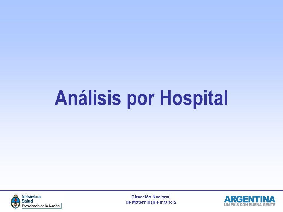 Dirección Nacional de Maternidad e Infancia Análisis por Hospital