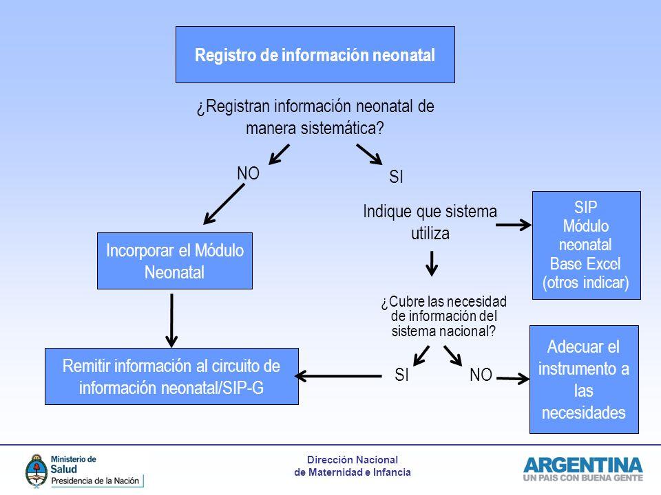 Dirección Nacional de Maternidad e Infancia Registro de información neonatal ¿Registran información neonatal de manera sistemática? SI NO Incorporar e