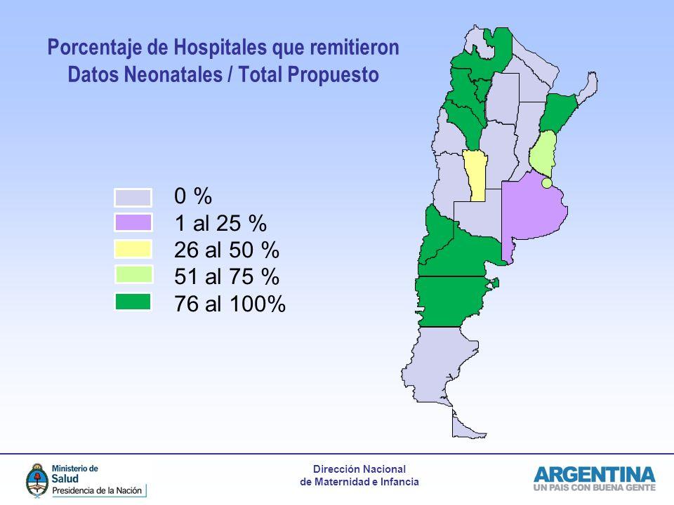 Dirección Nacional de Maternidad e Infancia Porcentaje de Hospitales que remitieron Datos Neonatales / Total Propuesto 0 % 1 al 25 % 26 al 50 % 51 al 75 % 76 al 100%