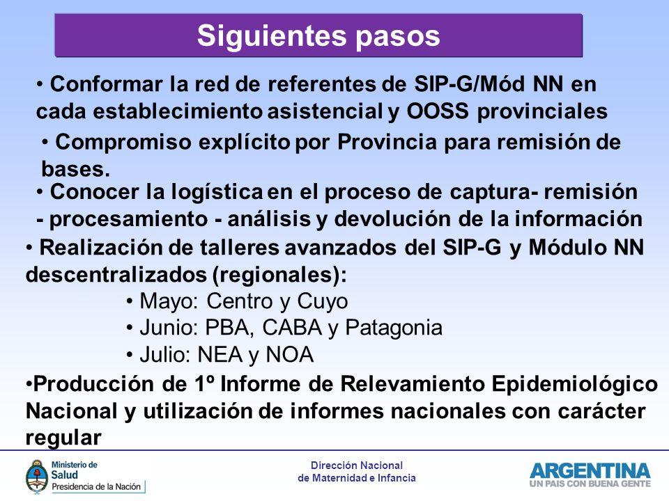 Dirección Nacional de Maternidad e Infancia Siguientes pasos Conformar la red de referentes de SIP-G/Mód NN en cada establecimiento asistencial y OOSS