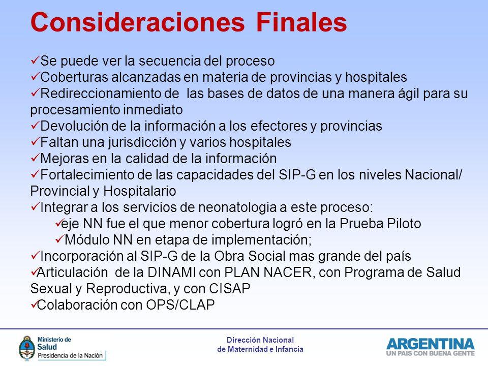 Dirección Nacional de Maternidad e Infancia Consideraciones Finales Se puede ver la secuencia del proceso Coberturas alcanzadas en materia de provinci