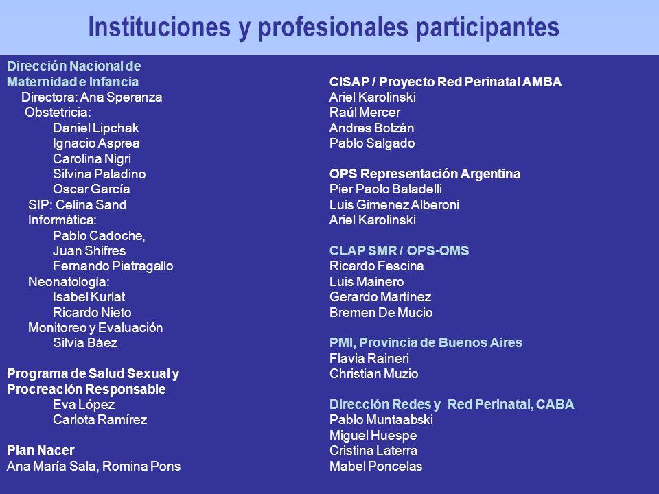 Dirección Nacional de Maternidad e Infancia Instituciones y profesionales participantes Dirección Nacional de Maternidad e Infancia Directora: Ana Spe