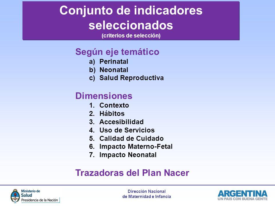 Conjunto de indicadores seleccionados (criterios de selección) Según eje temático a)Perinatal b)Neonatal c)Salud Reproductiva Dimensiones 1.Contexto 2.Hábitos 3.Accesibilidad 4.Uso de Servicios 5.Calidad de Cuidado 6.Impacto Materno-Fetal 7.Impacto Neonatal Trazadoras del Plan Nacer