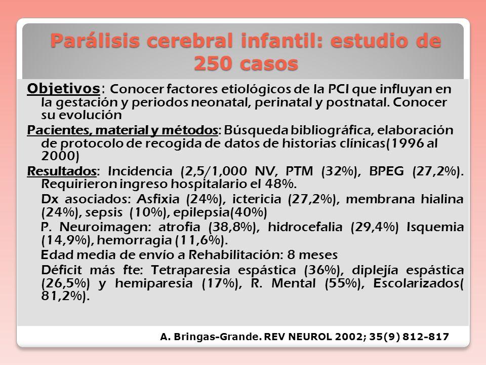NIÑO DE ALTO RIESGO EN EL DPTO REHABILITACION HNGAI 2009 Servicio Patología del desarrollo 2do lugar (7%) dentro de las 20 primeras causas en consulta