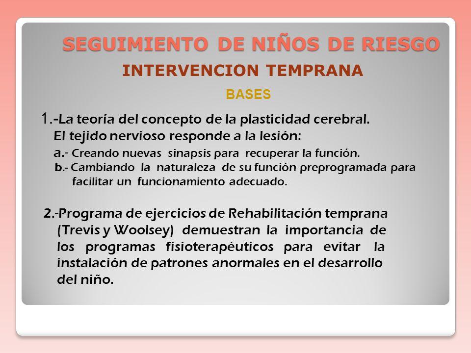 INTERVENCION TEMPRANA Conjunto de medidas destinadas a garantizar y potenciar al máximo capacidades sensoriales, físicas, psíquicas y sociales del niñ