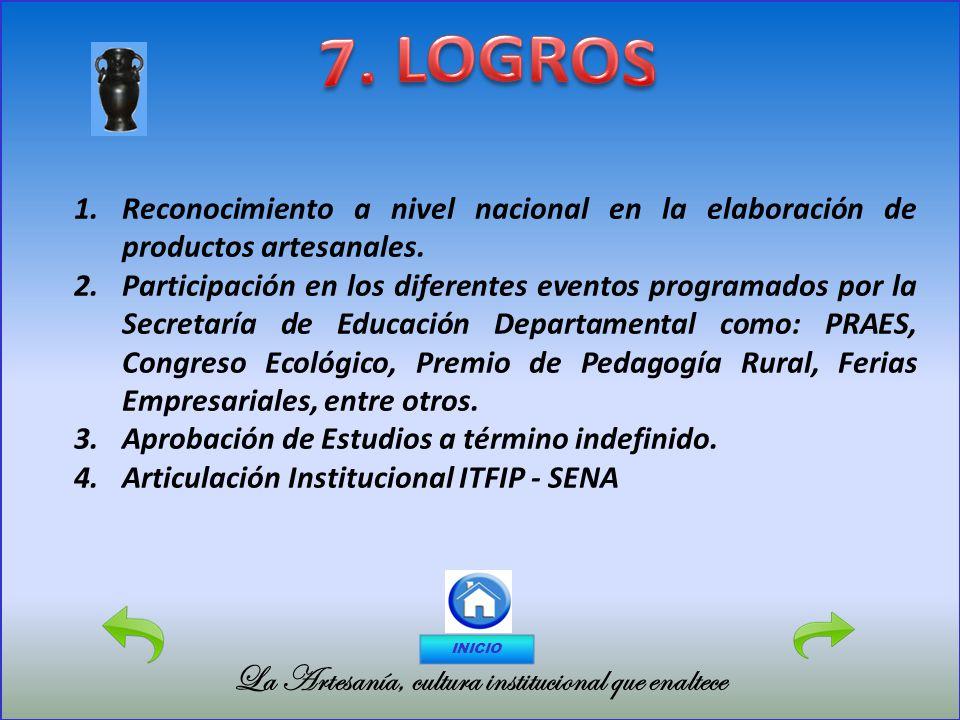 La Artesanía, cultura institucional que enaltece 1.Reconocimiento a nivel nacional en la elaboración de productos artesanales. 2.Participación en los