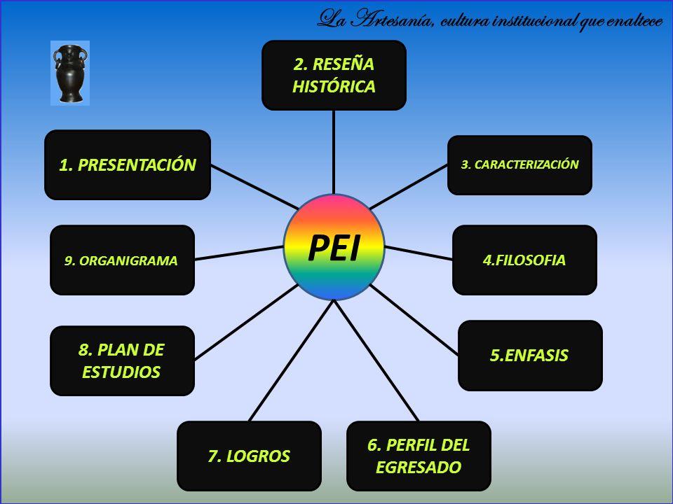 La Artesanía, cultura institucional que enaltece PEI 1.