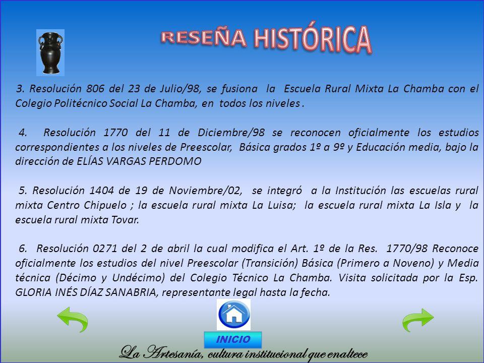 La Artesanía, cultura institucional que enaltece 3. Resolución 806 del 23 de Julio/98, se fusiona la Escuela Rural Mixta La Chamba con el Colegio Poli