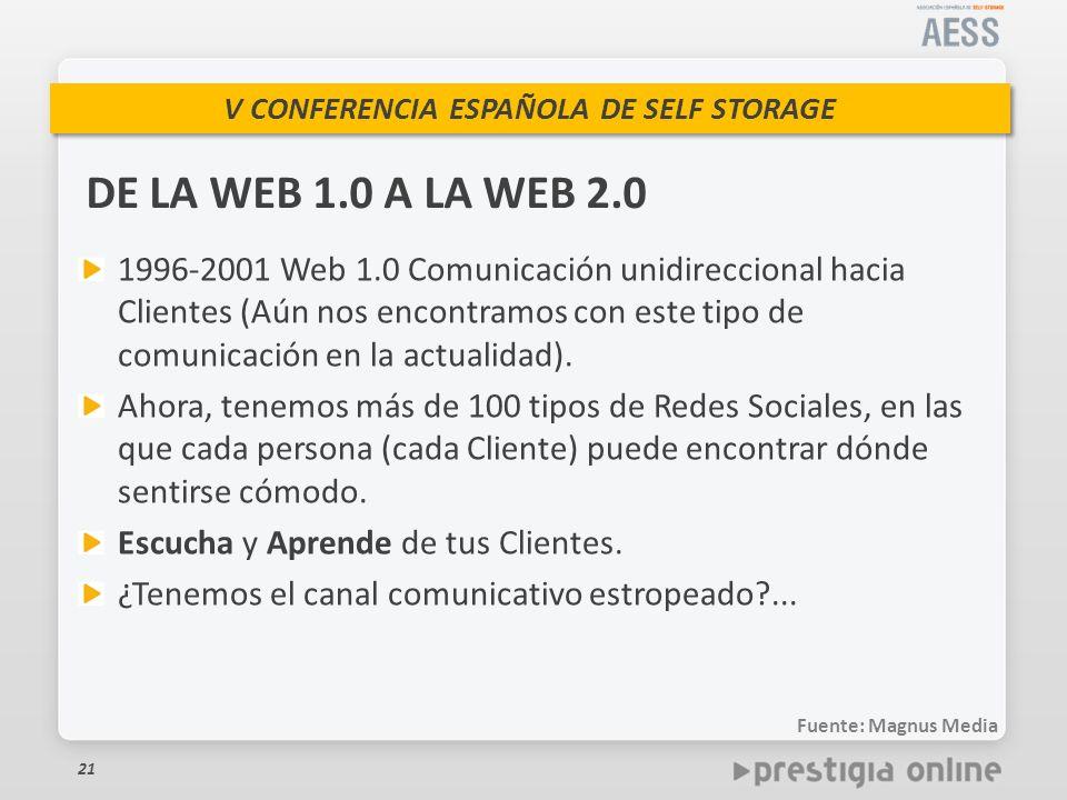 V CONFERENCIA ESPAÑOLA DE SELF STORAGE DE LA WEB 1.0 A LA WEB 2.0 1996-2001 Web 1.0 Comunicación unidireccional hacia Clientes (Aún nos encontramos con este tipo de comunicación en la actualidad).