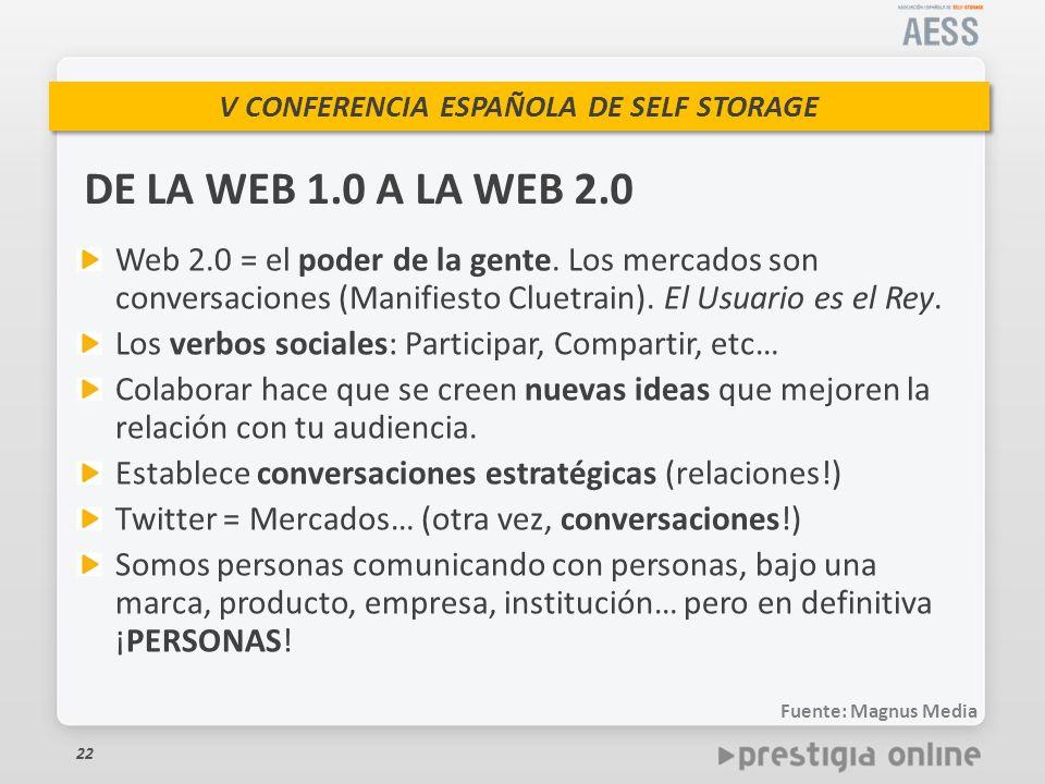 V CONFERENCIA ESPAÑOLA DE SELF STORAGE DE LA WEB 1.0 A LA WEB 2.0 Web 2.0 = el poder de la gente.