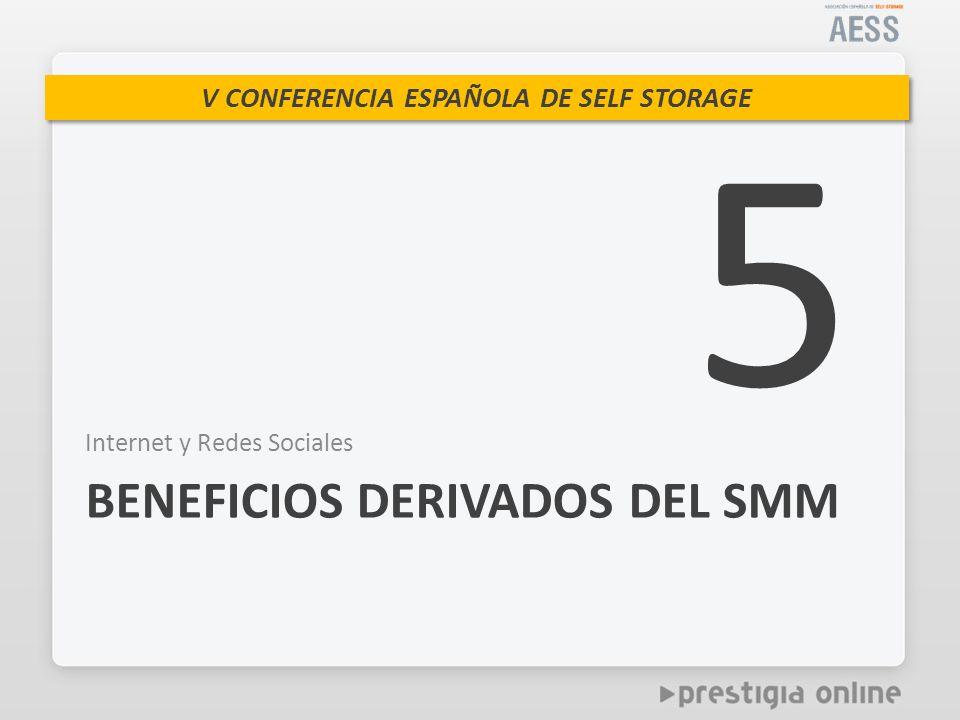 V CONFERENCIA ESPAÑOLA DE SELF STORAGE Internet y Redes Sociales BENEFICIOS DERIVADOS DEL SMM 5