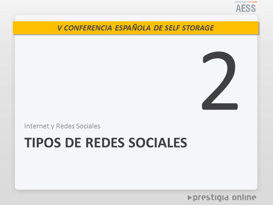 V CONFERENCIA ESPAÑOLA DE SELF STORAGE Internet y Redes Sociales TIPOS DE REDES SOCIALES 2