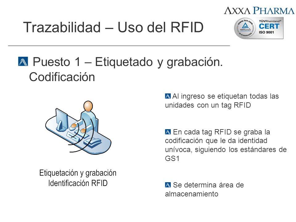 Puesto 1 – Etiquetado y grabación. Codificación Trazabilidad – Uso del RFID Al ingreso se etiquetan todas las unidades con un tag RFID En cada tag RFI