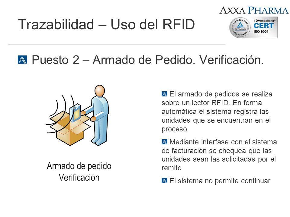 Puesto 2 – Armado de Pedido. Verificación. Trazabilidad – Uso del RFID El armado de pedidos se realiza sobre un lector RFID. En forma automática el si