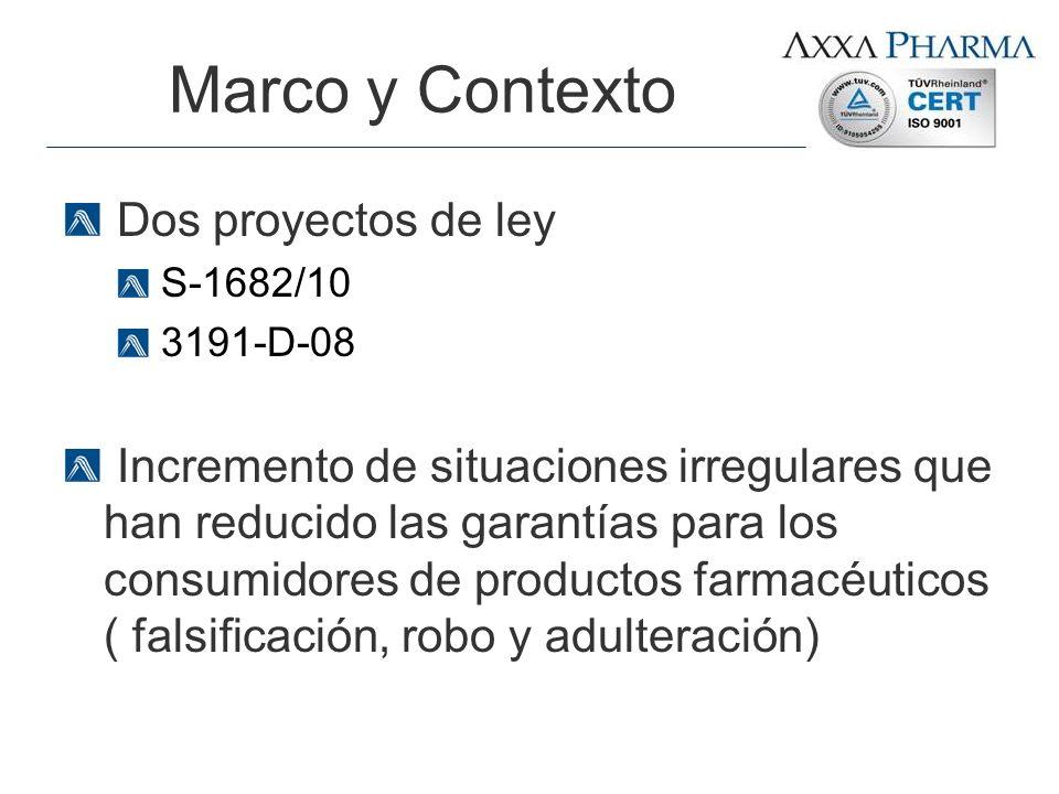 Marco y Contexto Dos proyectos de ley S-1682/10 3191-D-08 Incremento de situaciones irregulares que han reducido las garantías para los consumidores d
