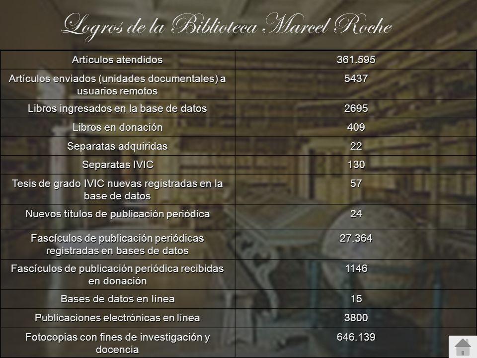 Logros de la Biblioteca Marcel Roche Artículos atendidos 361.595 Artículos enviados (unidades documentales) a usuarios remotos 5437 Libros ingresados
