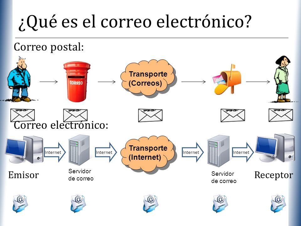 XP ¿Qué es el correo electrónico? Transporte (Internet) EmisorReceptor Servidor de correo Servidor de correo Correo postal: Correo electrónico: Intern