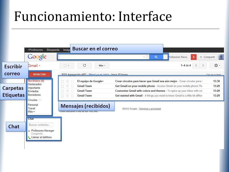 XP Funcionamiento: Interface Carpetas Etiquetas Carpetas Etiquetas Mensajes (recibidos) Escribir correo Buscar en el correo Chat