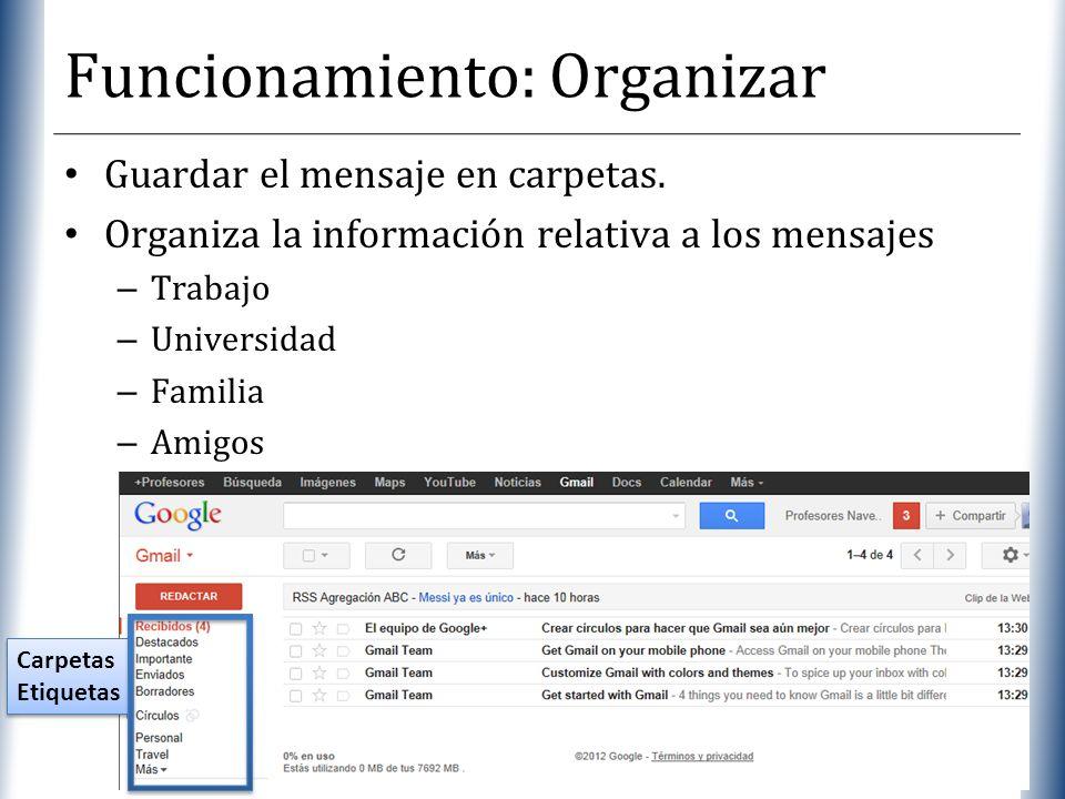 XP Guardar el mensaje en carpetas. Organiza la información relativa a los mensajes – Trabajo – Universidad – Familia – Amigos Funcionamiento: Organiza