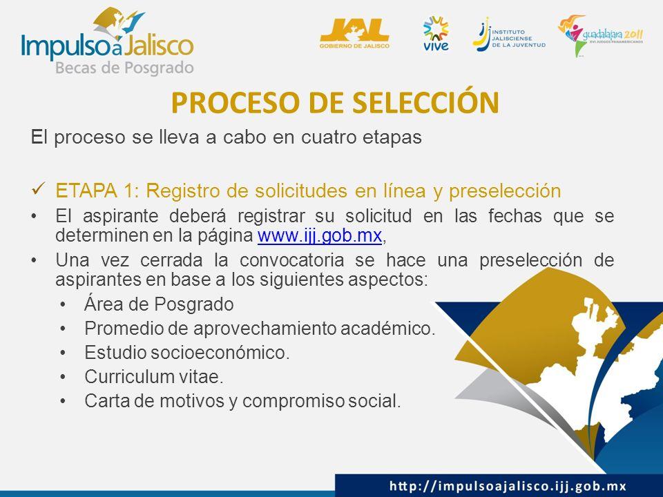 PROCESO DE SELECCIÓN El proceso se lleva a cabo en cuatro etapas ETAPA 1: Registro de solicitudes en línea y preselección El aspirante deberá registra