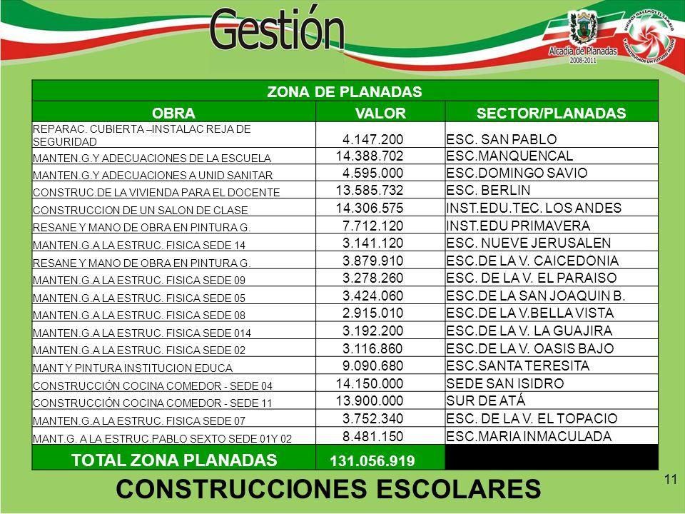 ZONA DE PLANADAS OBRAVALORSECTOR/PLANADAS REPARAC.