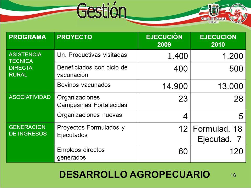 DESARROLLO AGROPECUARIO PROGRAMAPROYECTOEJECUCIÓN 2009 EJECUCION 2010 ASISTENCIA TECNICA DIRECTA RURAL Un.