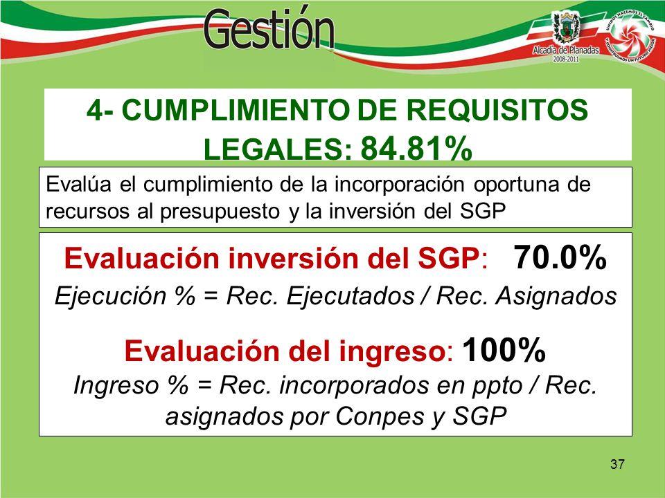 Evaluación inversión del SGP: 70.0% Ejecución % = Rec.