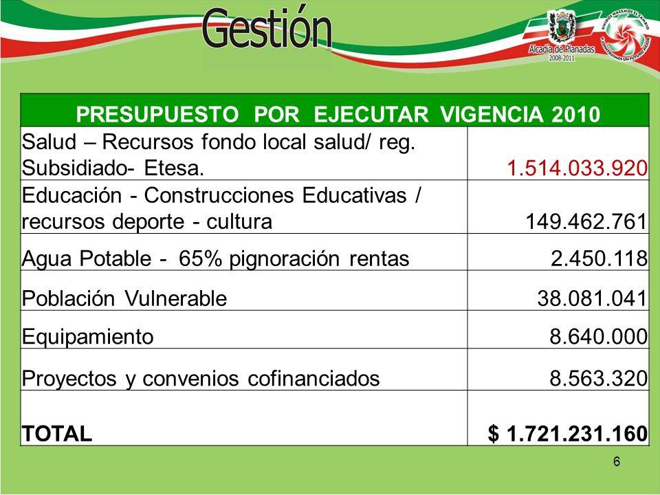 PRESUPUESTO POR EJECUTAR VIGENCIA 2010 Salud – Recursos fondo local salud/ reg.