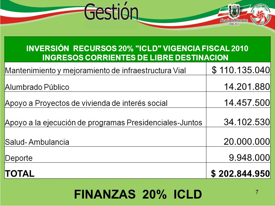 SERVICIOS PÚBLICOS COBERTURASACUEDUCTOALCANTARILL.ASEO URBANA90%85%95% ALGUNOS PROYECTOS 2010 1- Mantenimiento Bocatoma Cabecera Municipal $ 8.001.000 2- Mantenimiento red acueducto $ 11.010.720 3- Cerramiento y siembra microcuenca San Pablo $ 28.560.000 TOTAL $ 47.571.720 18 CONCEPTO20092010VARIACION SUSCRIPTORES REGISTRADOS1.7451.813+ 3.9% PROMED.