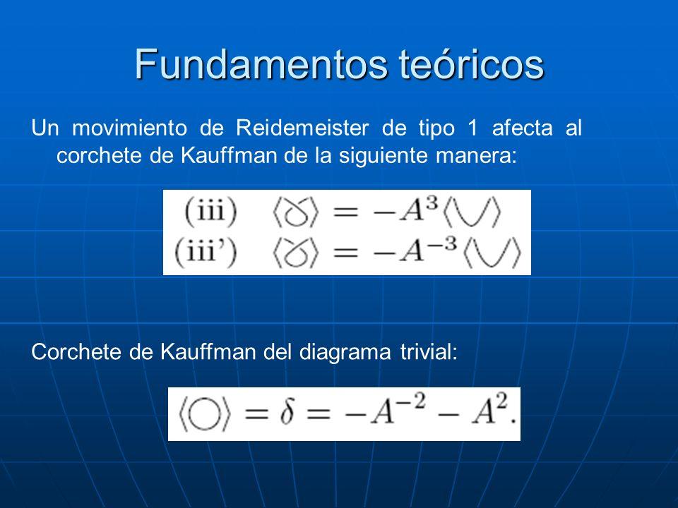 Fundamentos teóricos Un movimiento de Reidemeister de tipo 1 afecta al corchete de Kauffman de la siguiente manera: Corchete de Kauffman del diagrama