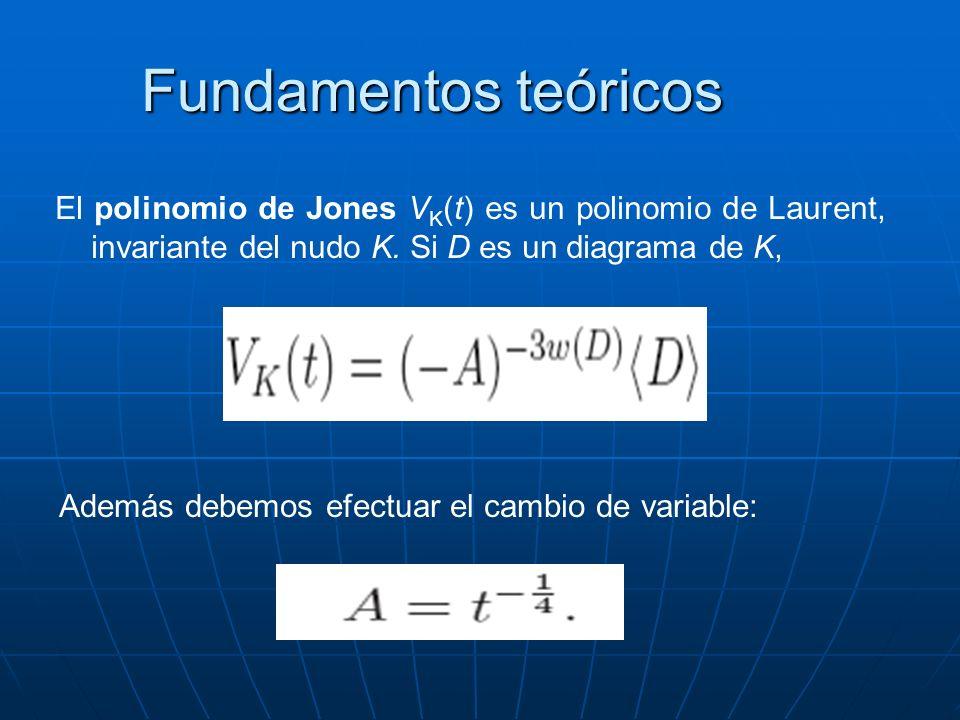 Fundamentos teóricos El polinomio de Jones V K (t) es un polinomio de Laurent, invariante del nudo K. Si D es un diagrama de K, Además debemos efectua