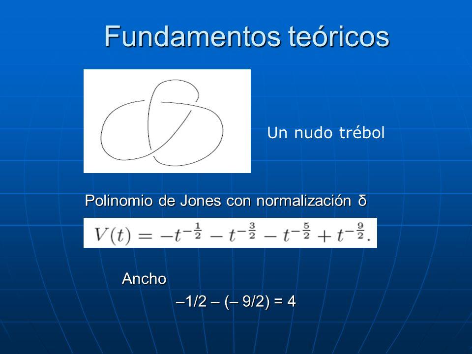 Polinomio de Jones con normalización δ Ancho –1/2 – (– 9/2) = 4 Fundamentos teóricos Un nudo trébol