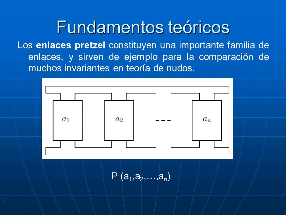 Los enlaces pretzel constituyen una importante familia de enlaces, y sirven de ejemplo para la comparación de muchos invariantes en teoría de nudos. F