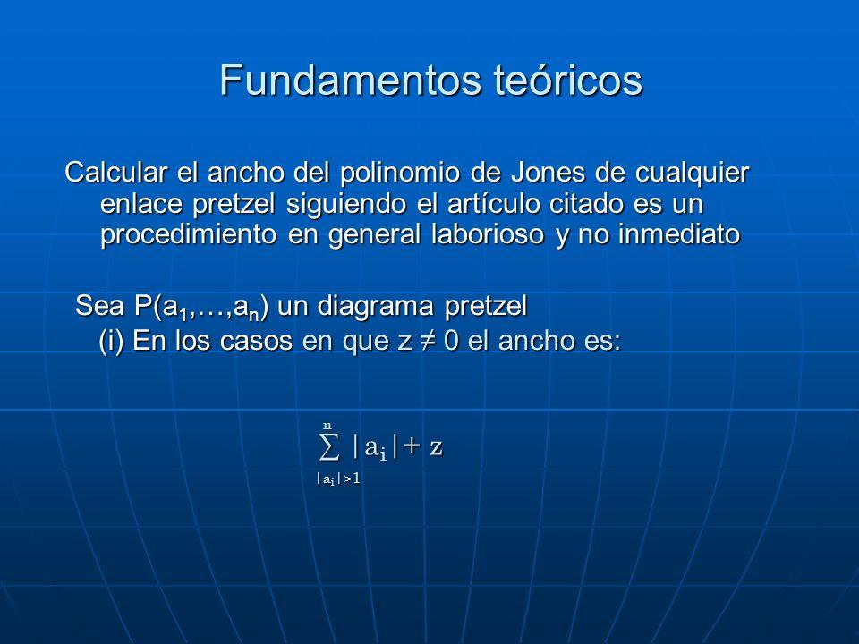 Calcular el ancho del polinomio de Jones de cualquier enlace pretzel siguiendo el artículo citado es un procedimiento en general laborioso y no inmedi